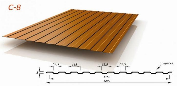 Профнастил С8-1150 в разрезе с размерами