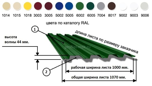 Фото: Профнастил НС 44 ТУ, характеристики, размеры и структура листа профиля