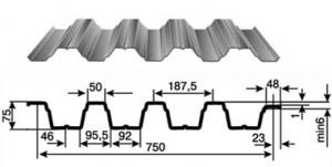 Фото: Профнастил Н75, габаритные размеры и параметры профиля