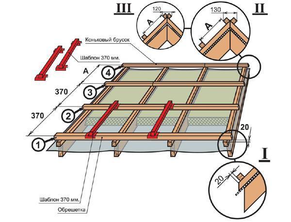 Фото: Монтаж композитной черепицы на крышу дома, схема