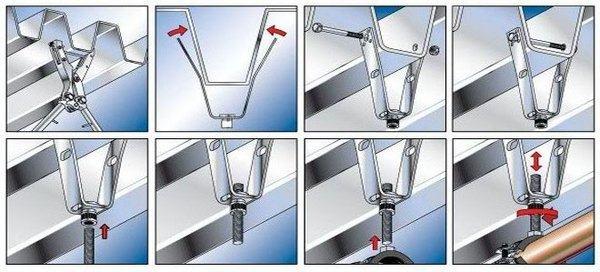 Фото: Крепление профнастила потолочное, схема и инструкция