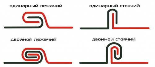 Фото: Основные типы швов на фальцевой кровле